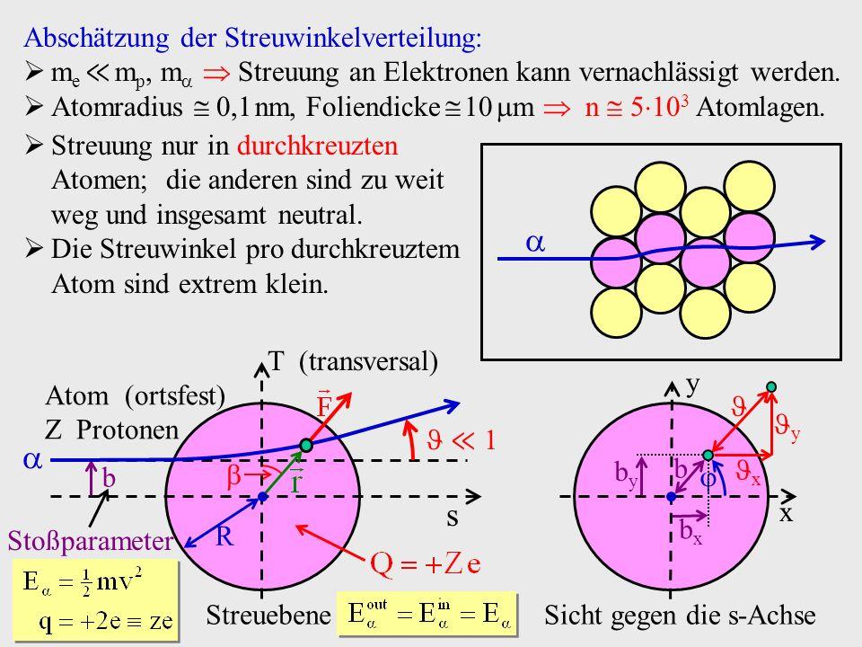 Atom (ortsfest) Z Protonen Streuebene s T (transversal) R Abschätzung der Streuwinkelverteilung: m e m p, m Streuung an Elektronen kann vernachlässigt werden.
