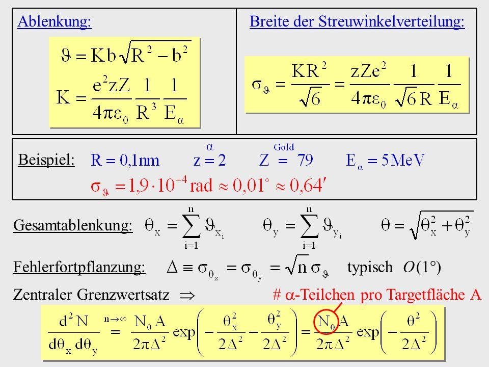 Beispiel: Gesamtablenkung: Fehlerfortpflanzung: typisch O (1 ) Zentraler Grenzwertsatz # -Teilchen pro Targetfläche A Breite der Streuwinkelverteilung:Ablenkung: