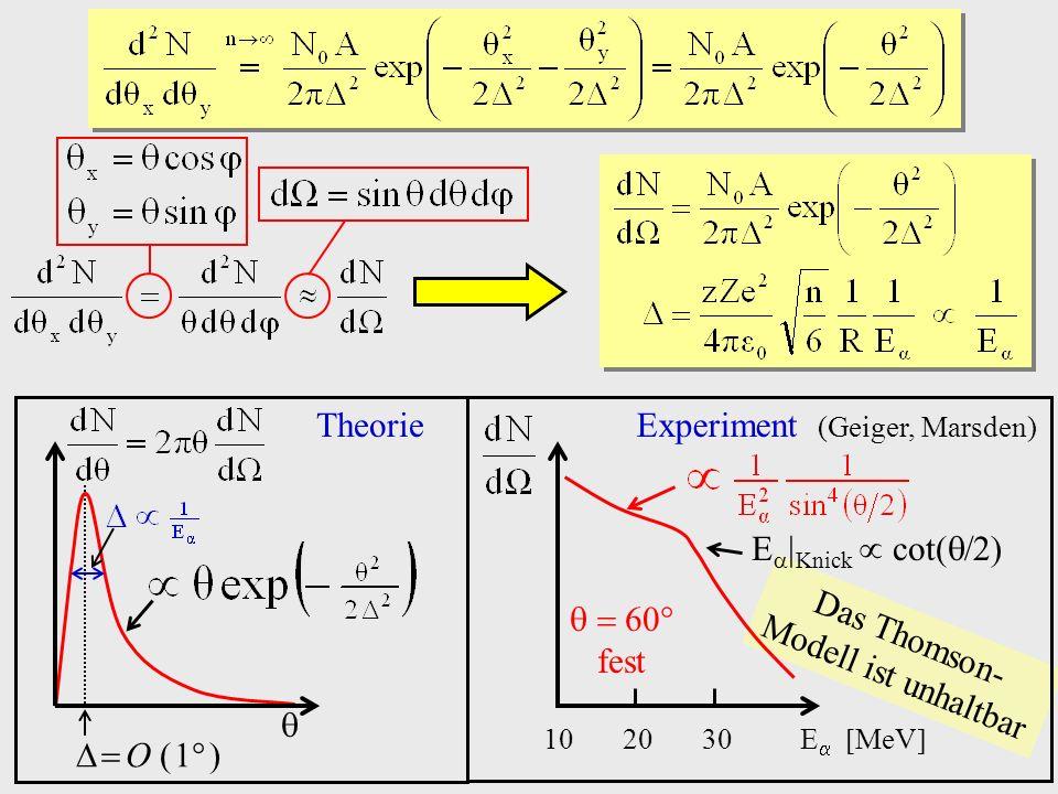 Beispiel: Der Grundzustand 1s f)Die radiale Aufenthaltswahrscheinlichkeitsdichte : Aufenthaltswarscheinlichkeit in Kugelschale (Dicke dr) beim Radius r : 1 Beim Bohrschen Radius ist die Aufenthaltswahrscheinlichkeit maximal.