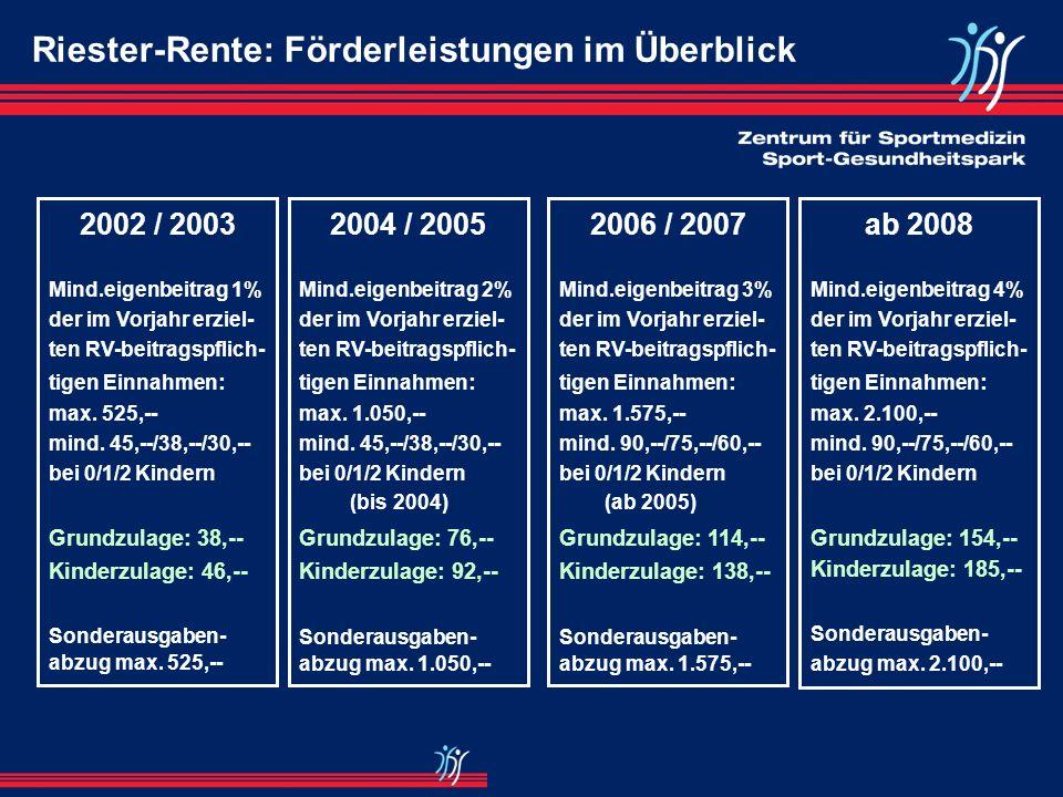 Wohnungsvermietung an Kinder Voraussetzungen: normaler Mietvertrag, mind. 50 % der marktüblichen Miete Kosten der Immobilie absetzbar Steuersparmodell