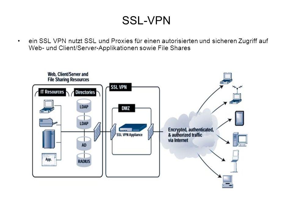 Was kann unser SSL-VPN-Gerät Unser Gerät, die SA4000, bietet 3 verschiedene Stufen des Zugriffs auf Ressourcen 1.Stufe Basisdienste wie Mail, Telnet, Terminalsitzungen werden über ActiveX-Scripte oder Java-Applets über https-Port 443 getunnelt 2.Stufe für eigene Anwendungen können ActiveX-Scripte oder Java-Applets generiert werden 3.