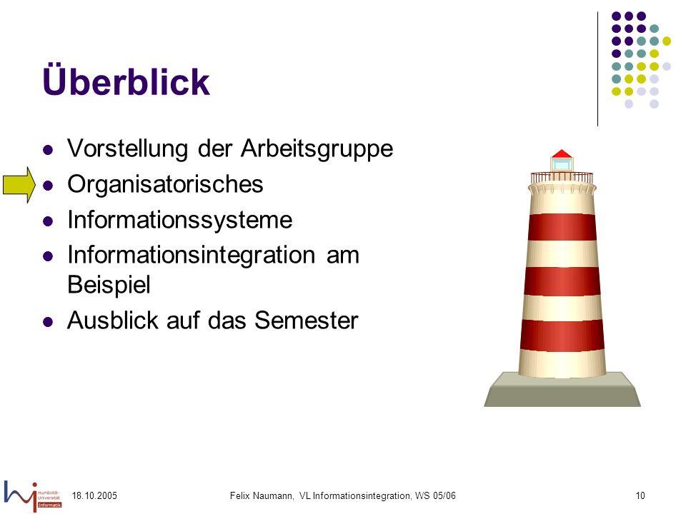 18.10.2005Felix Naumann, VL Informationsintegration, WS 05/0610 Überblick Vorstellung der Arbeitsgruppe Organisatorisches Informationssysteme Informat