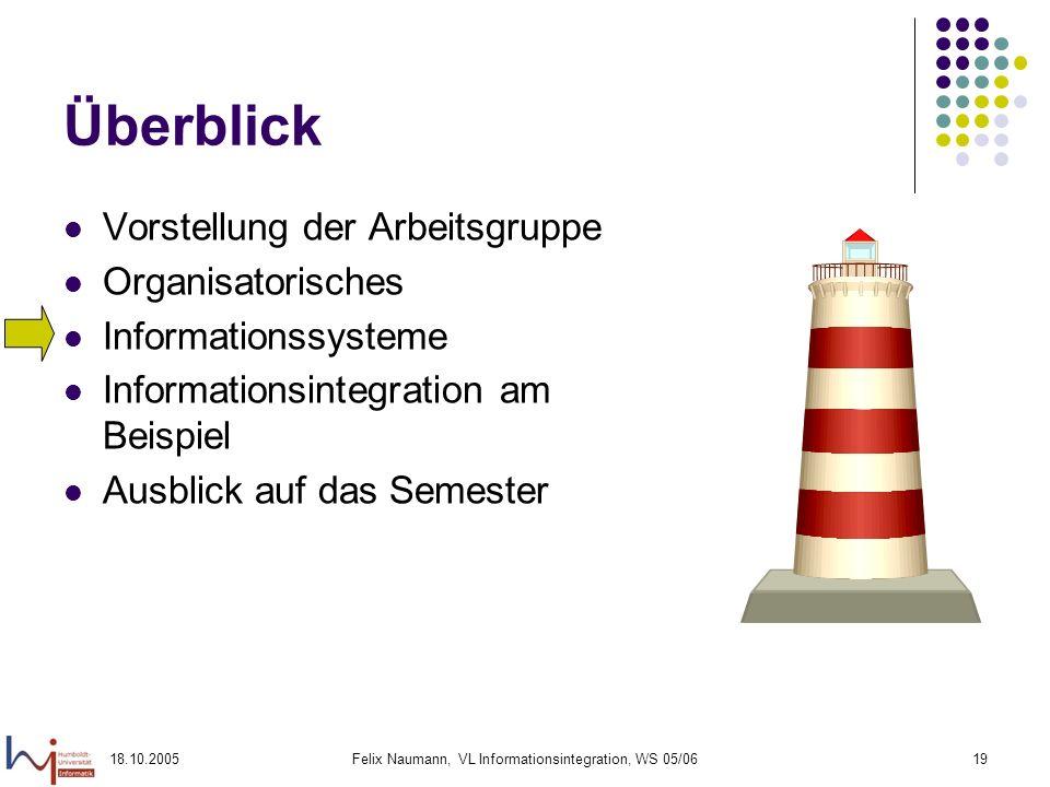 18.10.2005Felix Naumann, VL Informationsintegration, WS 05/0619 Überblick Vorstellung der Arbeitsgruppe Organisatorisches Informationssysteme Informat