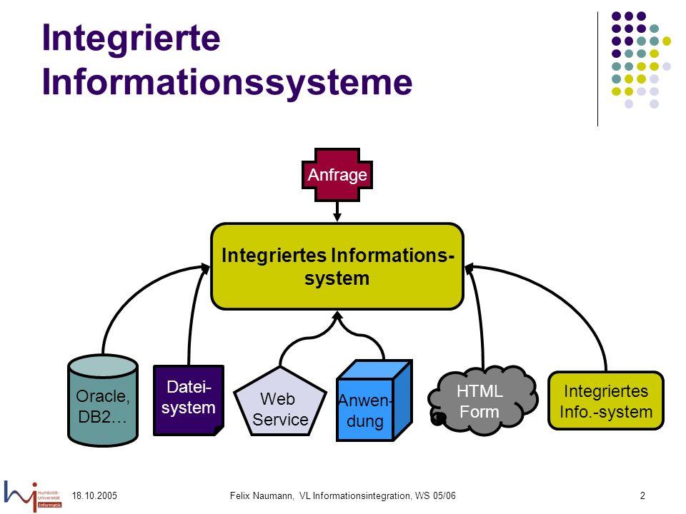 18.10.2005Felix Naumann, VL Informationsintegration, WS 05/0633 Beispiele für Informationssysteme Integriertes Informationssystem Verhält sich in Anfrage, Struktur und Informationseinheit je nach Design: DBMS HTML Formular Web Service...