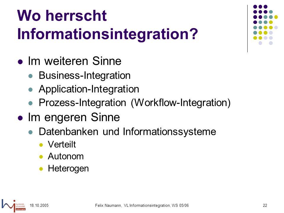 18.10.2005Felix Naumann, VL Informationsintegration, WS 05/0622 Wo herrscht Informationsintegration? Im weiteren Sinne Business-Integration Applicatio