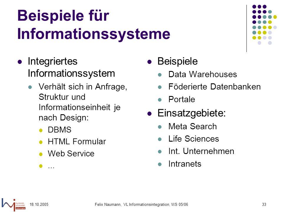 18.10.2005Felix Naumann, VL Informationsintegration, WS 05/0633 Beispiele für Informationssysteme Integriertes Informationssystem Verhält sich in Anfr