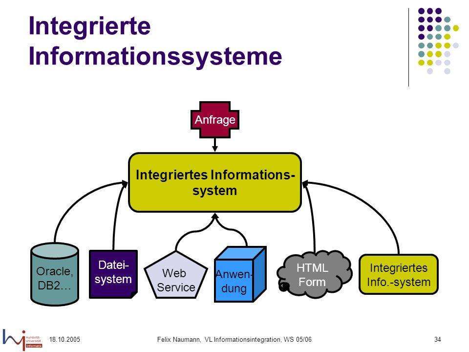 18.10.2005Felix Naumann, VL Informationsintegration, WS 05/0634 Integrierte Informationssysteme Integriertes Informations- system Oracle, DB2… Web Ser