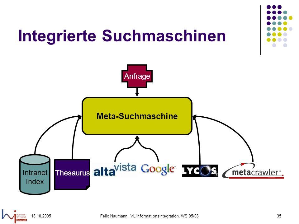 18.10.2005Felix Naumann, VL Informationsintegration, WS 05/0635 Integrierte Suchmaschinen Meta-Suchmaschine Intranet Index Thesaurus Anfrage