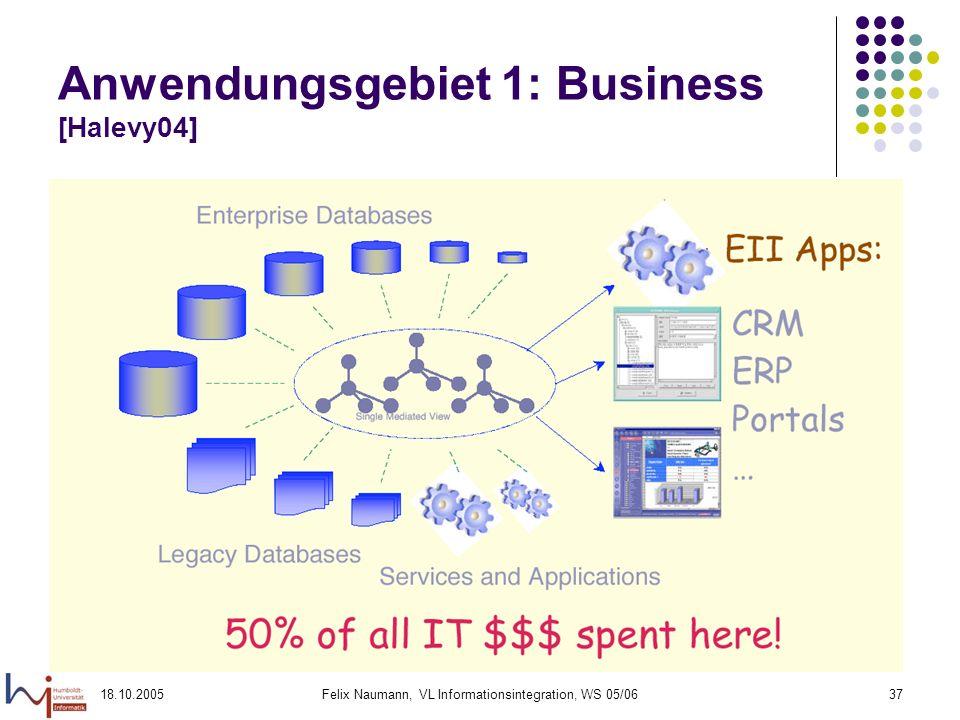 18.10.2005Felix Naumann, VL Informationsintegration, WS 05/0637 Anwendungsgebiet 1: Business [Halevy04]