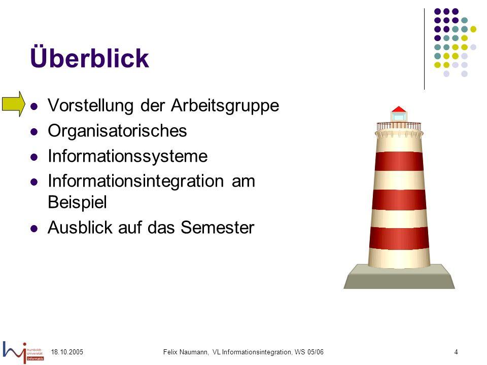 18.10.2005Felix Naumann, VL Informationsintegration, WS 05/064 Überblick Vorstellung der Arbeitsgruppe Organisatorisches Informationssysteme Informati