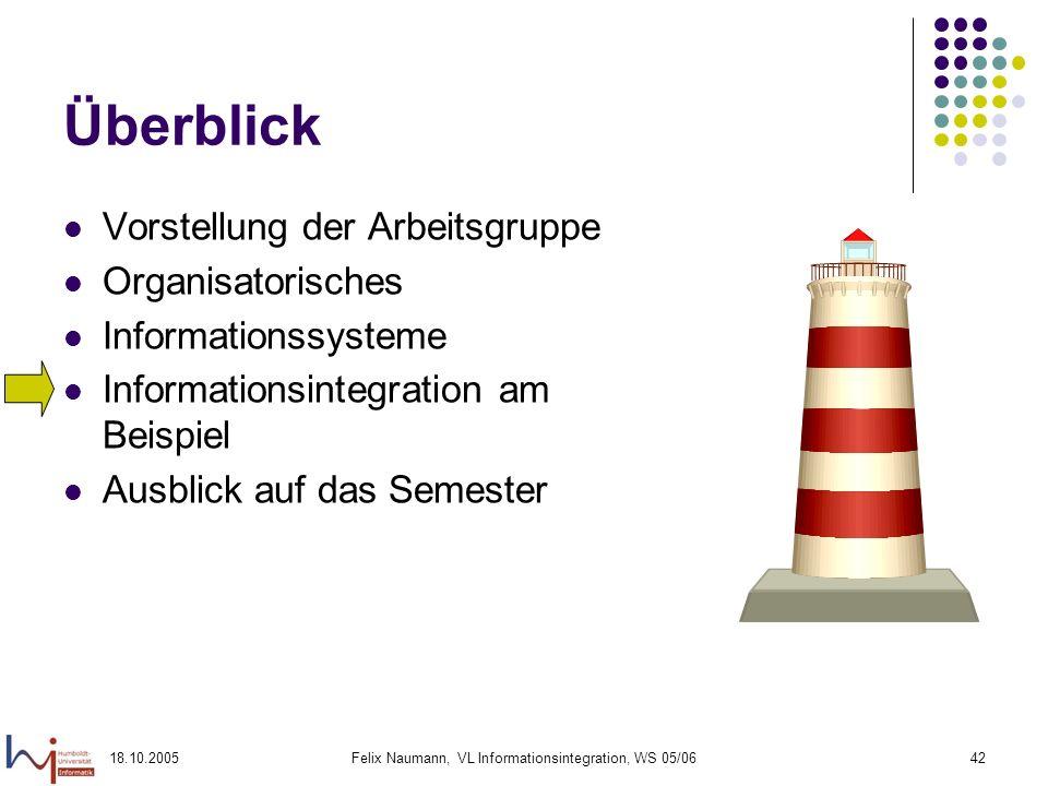 18.10.2005Felix Naumann, VL Informationsintegration, WS 05/0642 Überblick Vorstellung der Arbeitsgruppe Organisatorisches Informationssysteme Informat