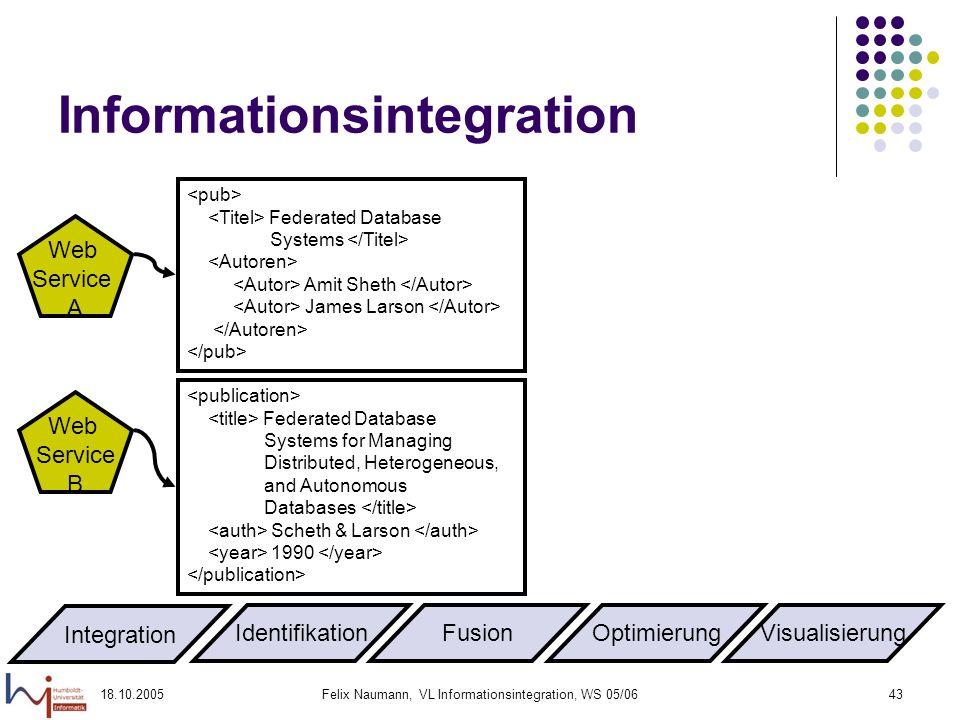 18.10.2005Felix Naumann, VL Informationsintegration, WS 05/0643 Informationsintegration FusionOptimierungVisualisierungIdentifikation Integration Web