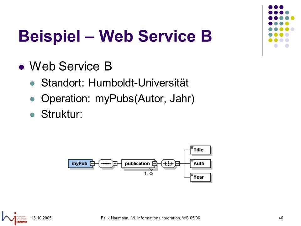 18.10.2005Felix Naumann, VL Informationsintegration, WS 05/0646 Beispiel – Web Service B Web Service B Standort: Humboldt-Universität Operation: myPub