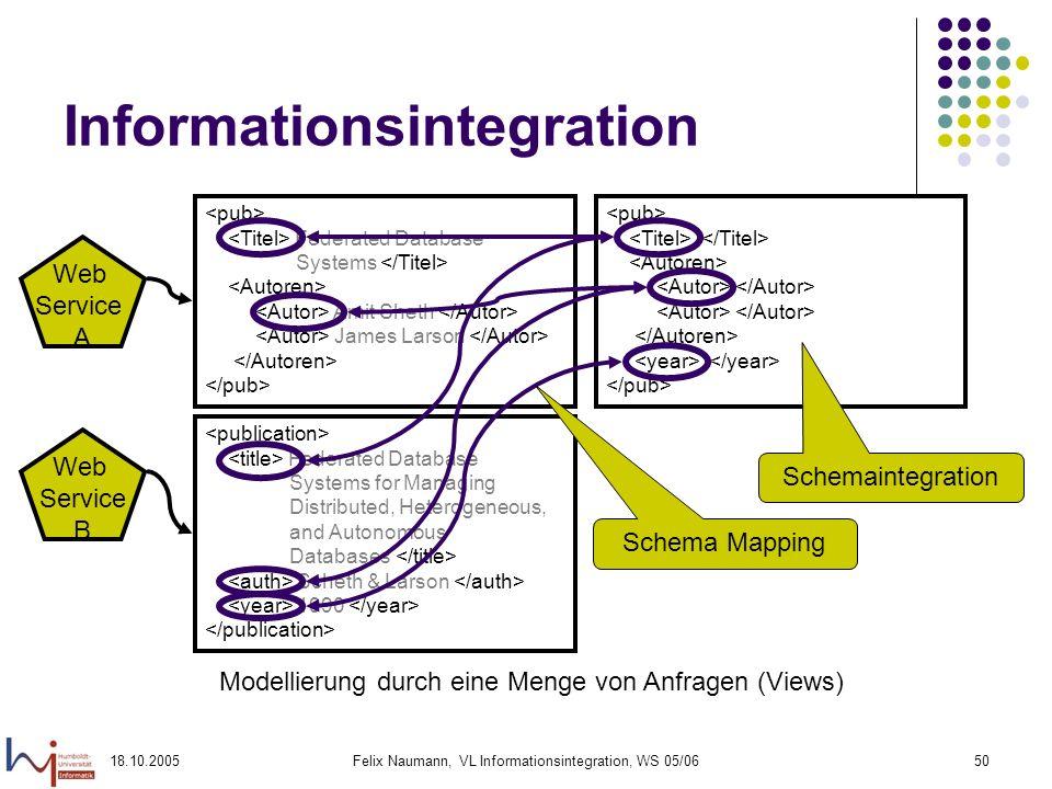18.10.2005Felix Naumann, VL Informationsintegration, WS 05/0650 Informationsintegration Web Service B Web Service A Federated Database Systems Amit Sh