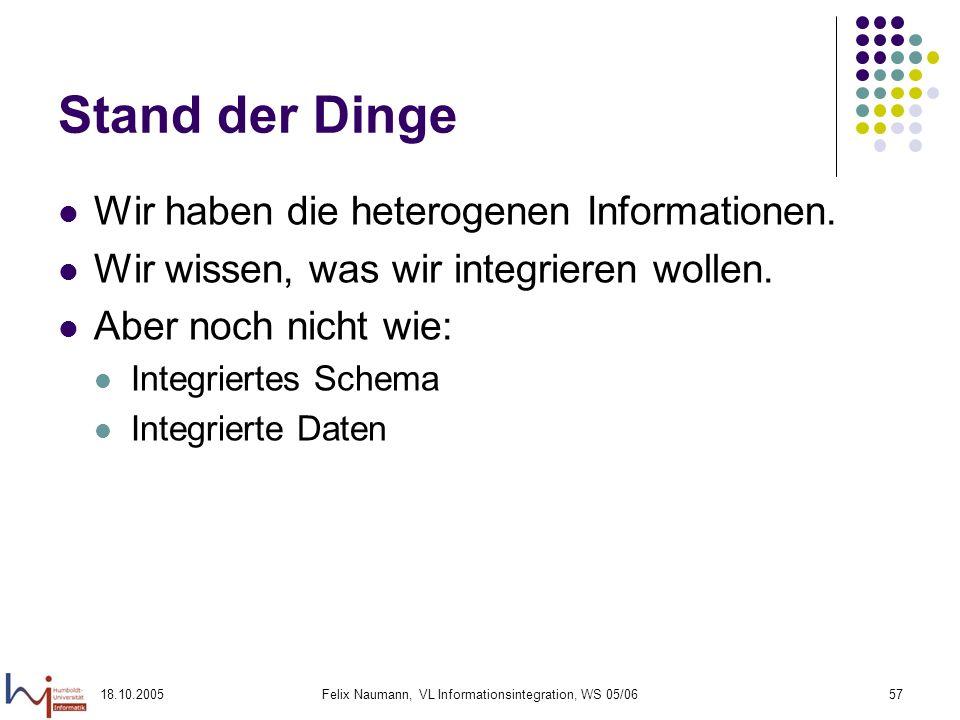 18.10.2005Felix Naumann, VL Informationsintegration, WS 05/0657 Stand der Dinge Wir haben die heterogenen Informationen. Wir wissen, was wir integrier