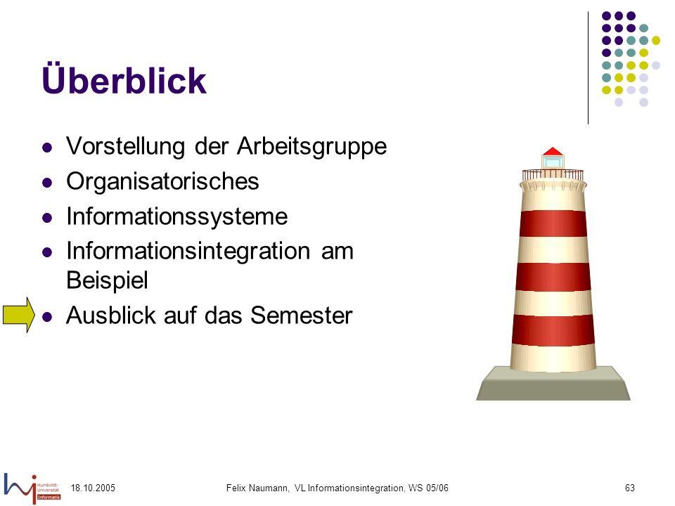 18.10.2005Felix Naumann, VL Informationsintegration, WS 05/0663 Überblick Vorstellung der Arbeitsgruppe Organisatorisches Informationssysteme Informat