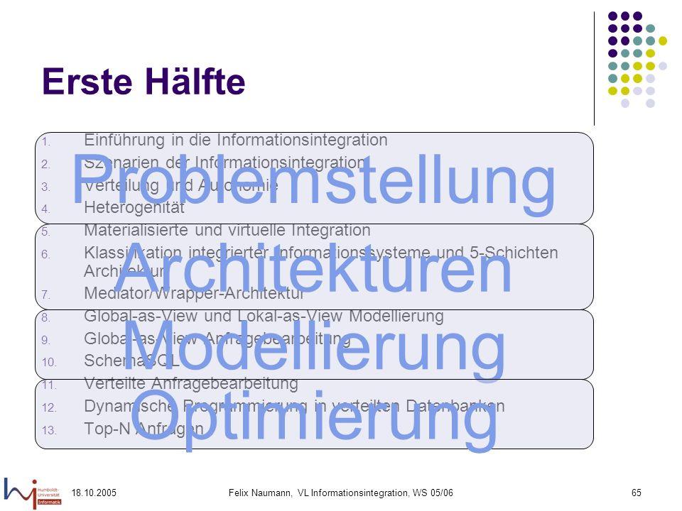 18.10.2005Felix Naumann, VL Informationsintegration, WS 05/0665 Erste Hälfte 1. Einführung in die Informationsintegration 2. Szenarien der Information