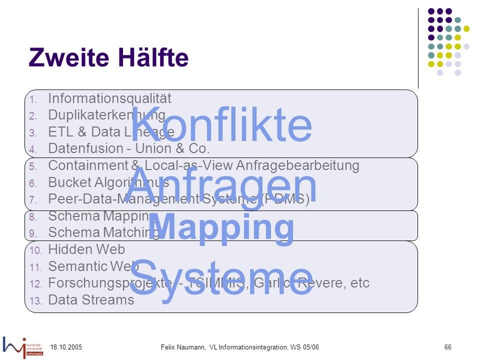 18.10.2005Felix Naumann, VL Informationsintegration, WS 05/0666 Zweite Hälfte 1. Informationsqualität 2. Duplikaterkennung 3. ETL & Data Lineage 4. Da