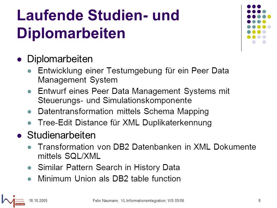 18.10.2005Felix Naumann, VL Informationsintegration, WS 05/068 Laufende Studien- und Diplomarbeiten Diplomarbeiten Entwicklung einer Testumgebung für