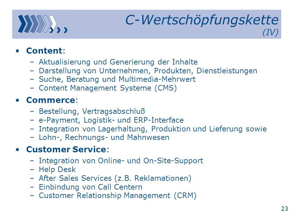 22 C-Wertschöpfungskette (III) Context: –Klassifikation und Systematisierung der Inhalte –Ranking, Bewertung, Vertrauenskontext –Prozess-Integration u