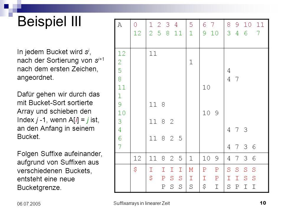 Suffixarrays in linearer Zeit10 06.07.2005 Beispiel III A0 12 1 2 3 4 2 5 8 11 5151 6 7 9 10 8 9 10 11 3 4 6 7 12 2 5 8 11 1 9 10 3 4 6 7 11 11 8 11 8