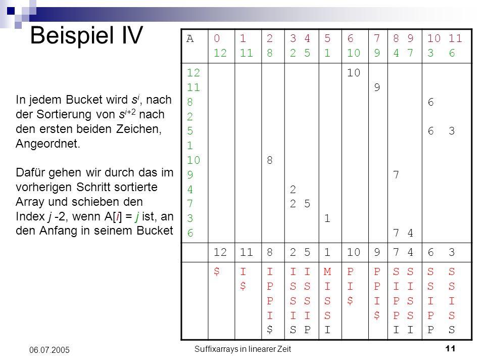 Suffixarrays in linearer Zeit11 06.07.2005 Beispiel IV In jedem Bucket wird s i, nach der Sortierung von s i+2 nach den ersten beiden Zeichen, Angeord
