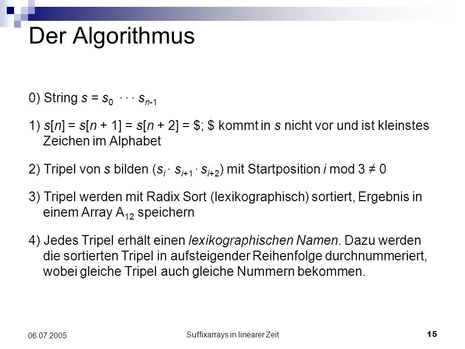 Suffixarrays in linearer Zeit15 06.07.2005 Der Algorithmus 0) String s = s 0 · · · s n-1 1) s[n] = s[n + 1] = s[n + 2] = $; $ kommt in s nicht vor und