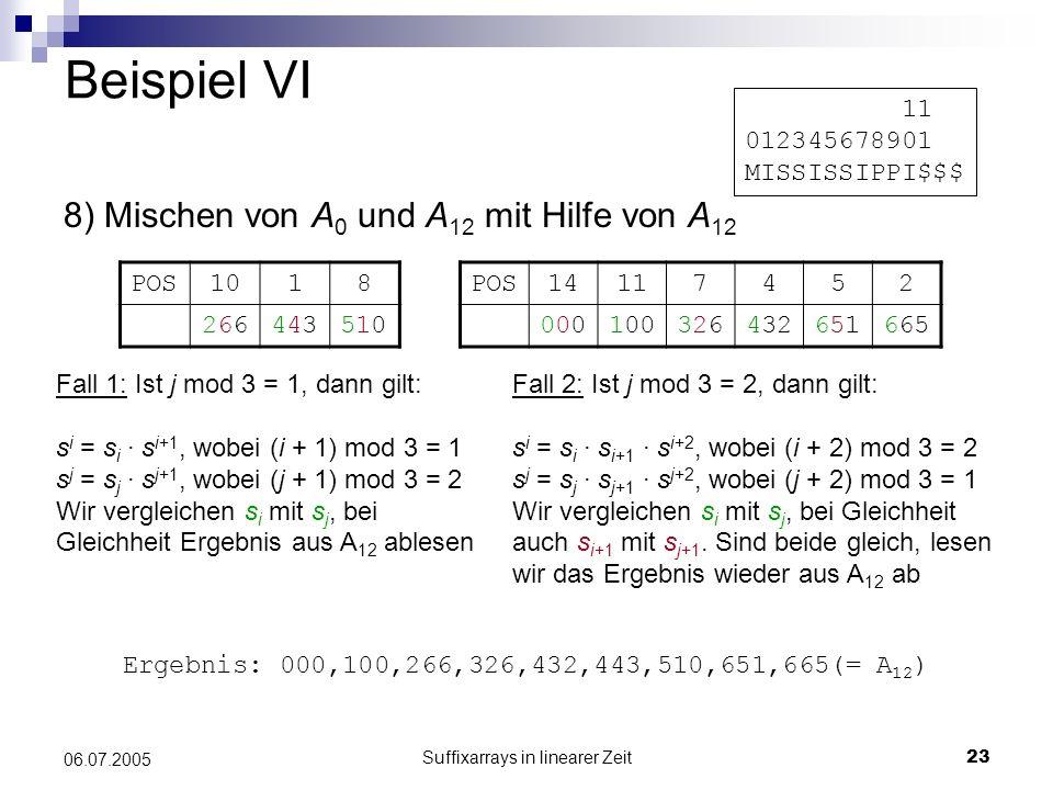 Suffixarrays in linearer Zeit23 06.07.2005 Beispiel VI 8) Mischen von A 0 und A 12 mit Hilfe von A 12 POS1018 266266443443510510 11 012345678901 MISSI