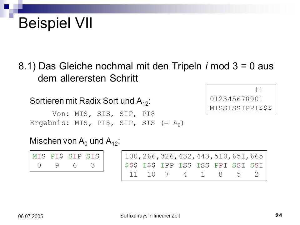 Suffixarrays in linearer Zeit24 06.07.2005 Beispiel VII 8.1) Das Gleiche nochmal mit den Tripeln i mod 3 = 0 aus dem allerersten Schritt Sortieren mit