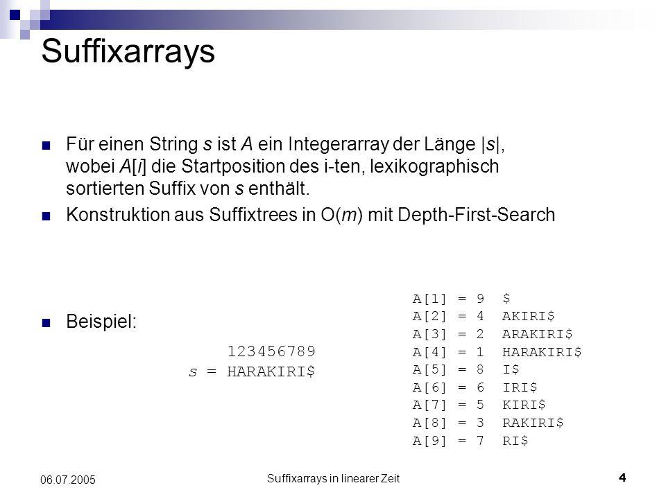 Suffixarrays in linearer Zeit15 06.07.2005 Der Algorithmus 0) String s = s 0 · · · s n-1 1) s[n] = s[n + 1] = s[n + 2] = $; $ kommt in s nicht vor und ist kleinstes Zeichen im Alphabet 2) Tripel von s bilden (s i · s i+1 · s i+2 ) mit Startposition i mod 3 0 3) Tripel werden mit Radix Sort (lexikographisch) sortiert, Ergebnis in einem Array A 12 speichern 4) Jedes Tripel erhält einen lexikographischen Namen.