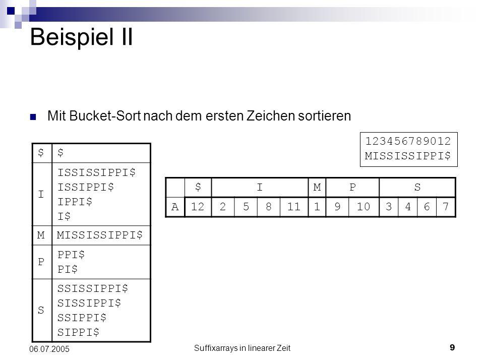Suffixarrays in linearer Zeit9 06.07.2005 Beispiel II Mit Bucket-Sort nach dem ersten Zeichen sortieren $IMPS A 122581119103467 123456789012 MISSISSIP