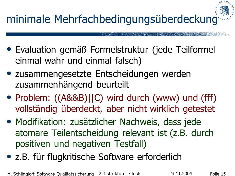 Folie 15 H. Schlingloff, Software-Qualitätssicherung 24.11.2004 2.3 strukturelle Tests minimale Mehrfachbedingungsüberdeckung Evaluation gemäß Formels