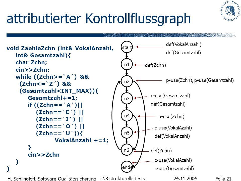 Folie 21 H. Schlingloff, Software-Qualitätssicherung 24.11.2004 2.3 strukturelle Tests attributierter Kontrollflussgraph void ZaehleZchn (int& VokalAn