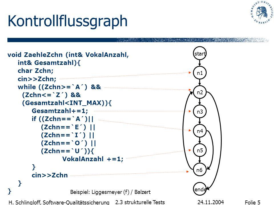 Folie 5 H. Schlingloff, Software-Qualitätssicherung 24.11.2004 2.3 strukturelle Tests Kontrollflussgraph void ZaehleZchn (int& VokalAnzahl, int& Gesam