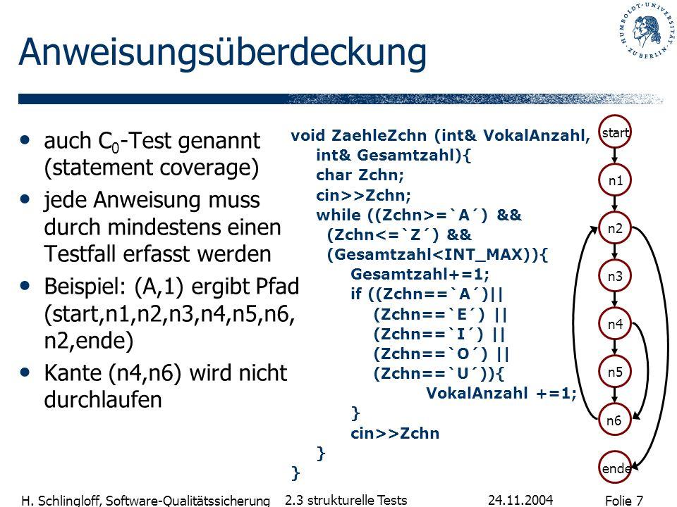 Folie 7 H. Schlingloff, Software-Qualitätssicherung 24.11.2004 2.3 strukturelle Tests Anweisungsüberdeckung auch C 0 -Test genannt (statement coverage