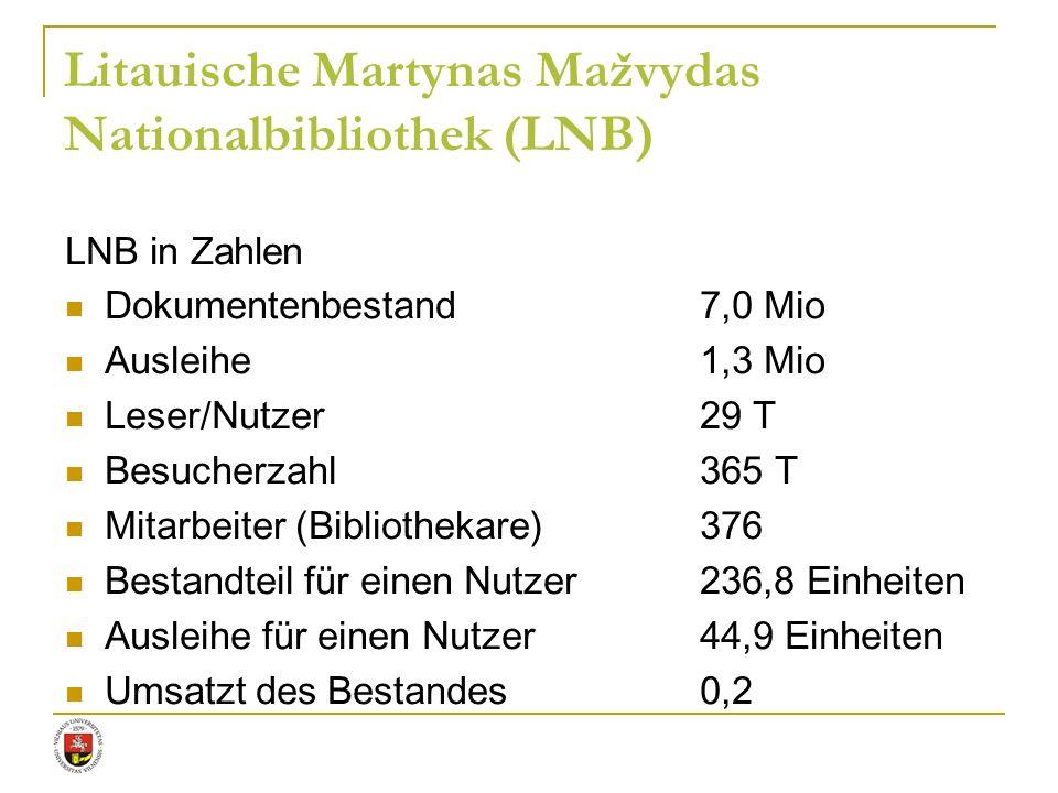 LNB in Zahlen Dokumentenbestand7,0 Mio Ausleihe1,3 Mio Leser/Nutzer29 T Besucherzahl365 T Mitarbeiter (Bibliothekare)376 Bestandteil für einen Nutzer2