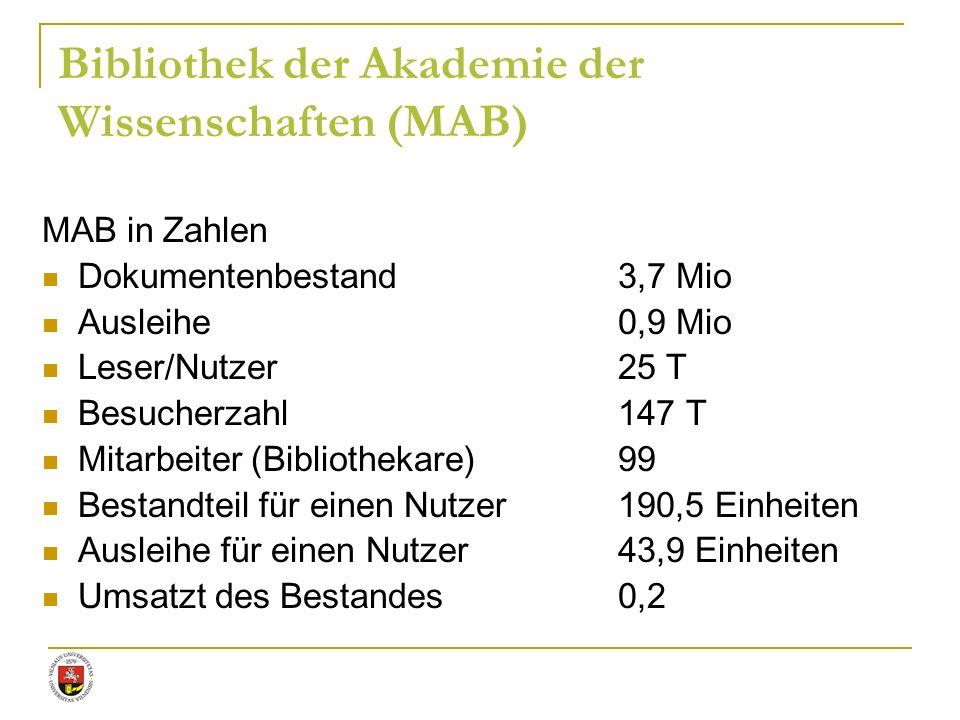 Bibliothek der Akademie der Wissenschaften (MAB) MAB in Zahlen Dokumentenbestand3,7 Mio Ausleihe0,9 Mio Leser/Nutzer25 T Besucherzahl147 T Mitarbeiter