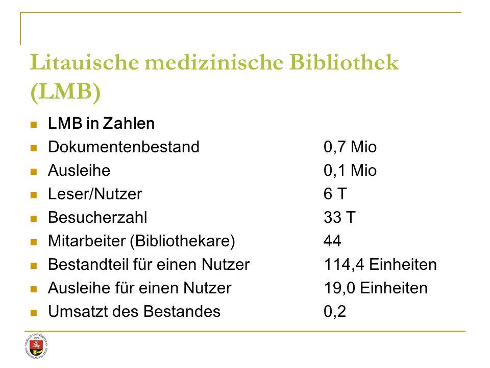 Litauische medizinische Bibliothek (LMB) LMB in Zahlen Dokumentenbestand0,7 Mio Ausleihe0,1 Mio Leser/Nutzer6 T Besucherzahl33 T Mitarbeiter (Biblioth