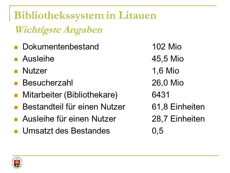 Bibliothekssystem in Litauen Wichtigste Angaben Dokumentenbestand102 Mio Ausleihe45,5 Mio Nutzer1,6 Mio Besucherzahl26,0 Mio Mitarbeiter (Bibliothekar