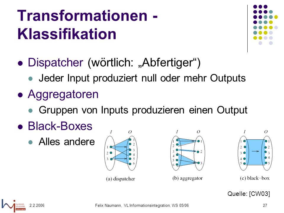 2.2.2006Felix Naumann, VL Informationsintegration, WS 05/0627 Transformationen - Klassifikation Dispatcher (wörtlich: Abfertiger) Jeder Input produzie