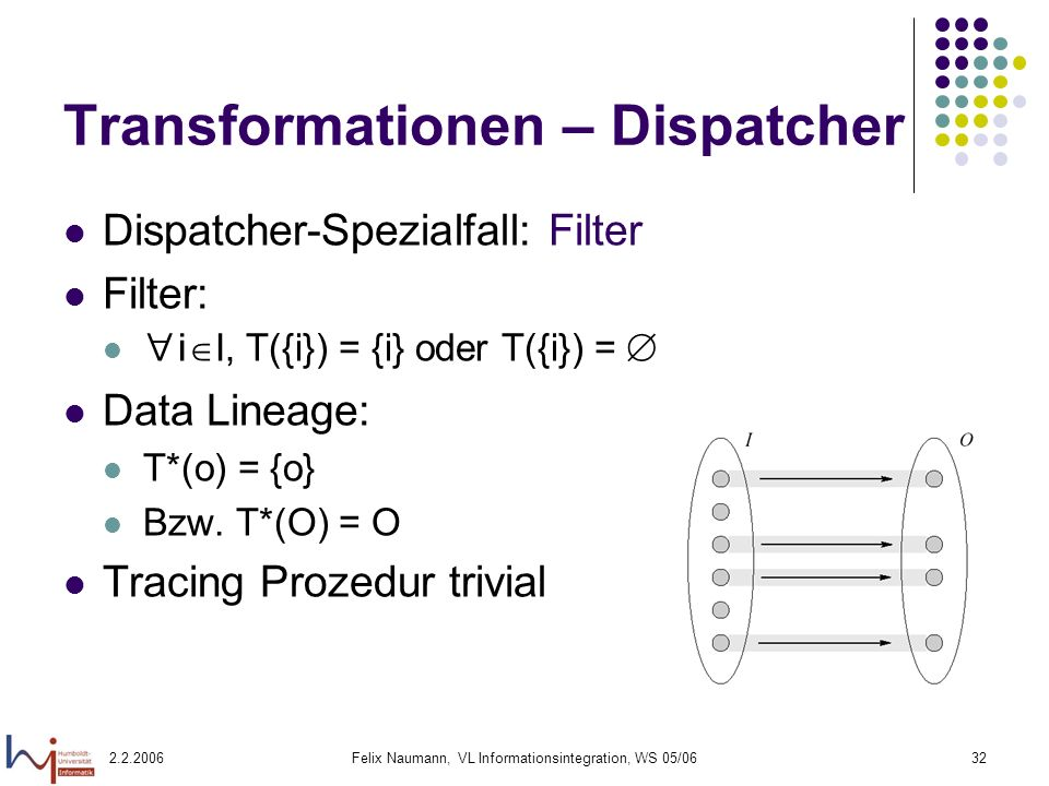 2.2.2006Felix Naumann, VL Informationsintegration, WS 05/0632 Transformationen – Dispatcher Dispatcher-Spezialfall: Filter Filter: i I, T({i}) = {i} o