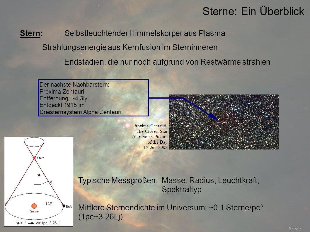 Sterne: Ein Überblick Seite 3 Stern: Selbstleuchtender Himmelskörper aus Plasma Strahlungsenergie aus Kernfusion im Sterninneren Typische Messgrößen: