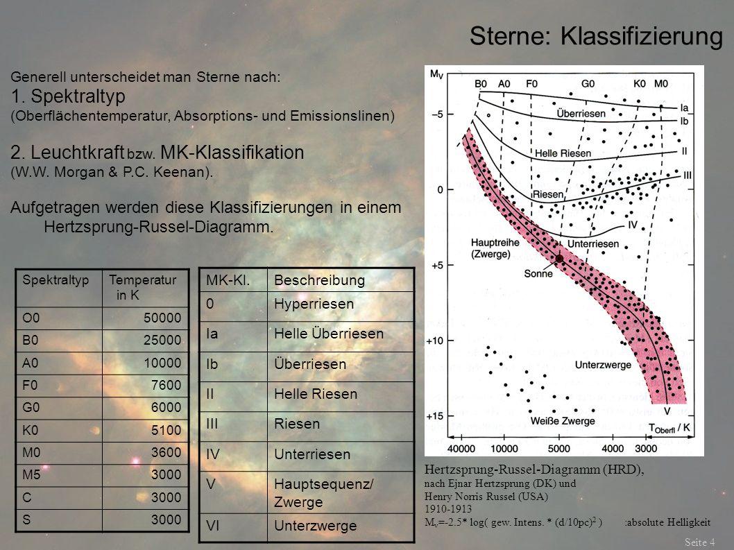 Sterne: Klassifizierung SpektraltypTemperatur in K O050000 B025000 A010000 F07600 G06000 K05100 M03600 M53000 C S Seite 4 Generell unterscheidet man S