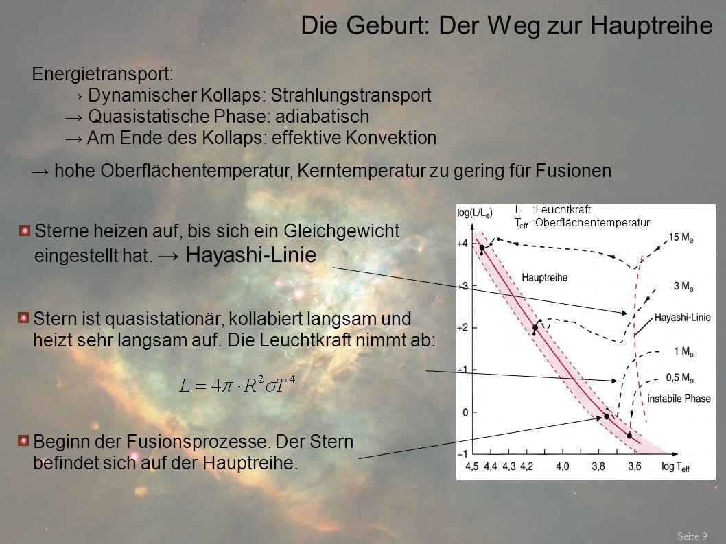 Die Hauptreihe: Masse Lebensdauer Seite 10 Nicht alle Sterne erreichen die Hauptreihe Sterne mit M<0.08 M O Nicht genügend Gravitationsenergie für die Zündung des H-Brennens Enden als Braune Zwerge jupiterähnliche Gasplaneten mit ~5MeV: pro H-Atom erzeugte Fusionsenergie Sterne mit 0.08M O <M<50 M O H-Fusion bis ca.
