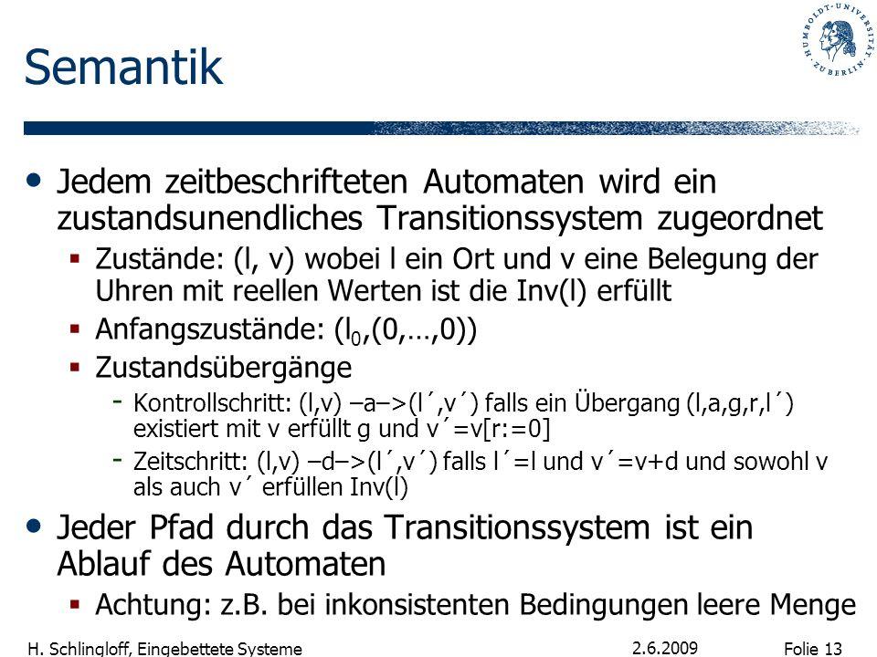 Folie 13 H. Schlingloff, Eingebettete Systeme 2.6.2009 Semantik Jedem zeitbeschrifteten Automaten wird ein zustandsunendliches Transitionssystem zugeo