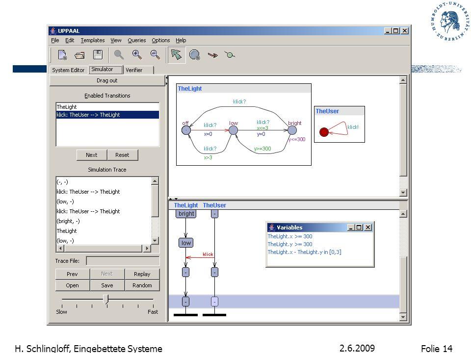 Folie 14 H. Schlingloff, Eingebettete Systeme 2.6.2009