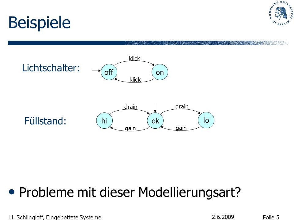 Folie 5 H. Schlingloff, Eingebettete Systeme 2.6.2009 Beispiele Probleme mit dieser Modellierungsart? offon klick Lichtschalter: Füllstand: hiok drain