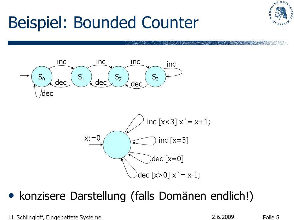 Folie 8 H. Schlingloff, Eingebettete Systeme 2.6.2009 Beispiel: Bounded Counter konzisere Darstellung (falls Domänen endlich!) S0S0 S1S1 S2S2 S3S3 inc