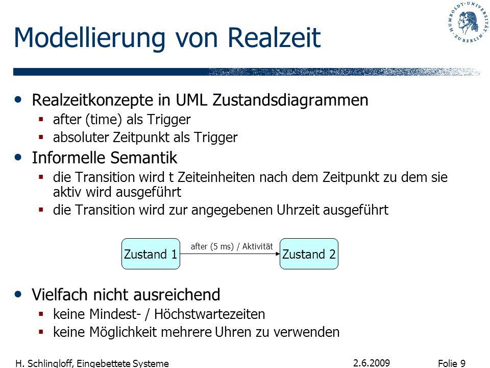 Folie 9 H. Schlingloff, Eingebettete Systeme 2.6.2009 Modellierung von Realzeit Realzeitkonzepte in UML Zustandsdiagrammen after (time) als Trigger ab