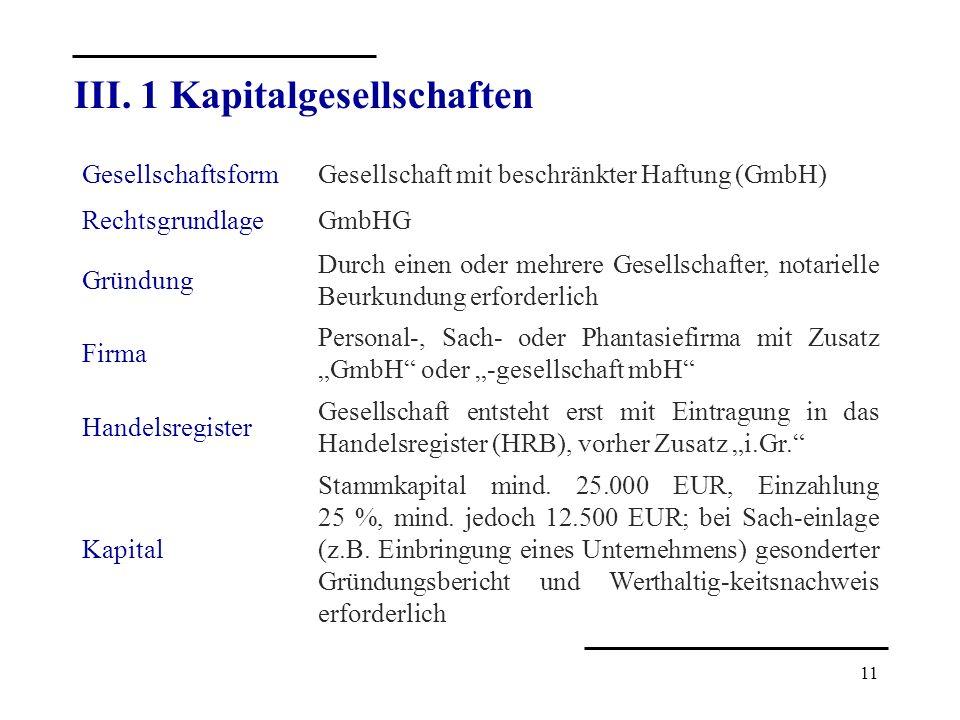11 GesellschaftsformGesellschaft mit beschränkter Haftung (GmbH) RechtsgrundlageGmbHG Gründung Durch einen oder mehrere Gesellschafter, notarielle Beu